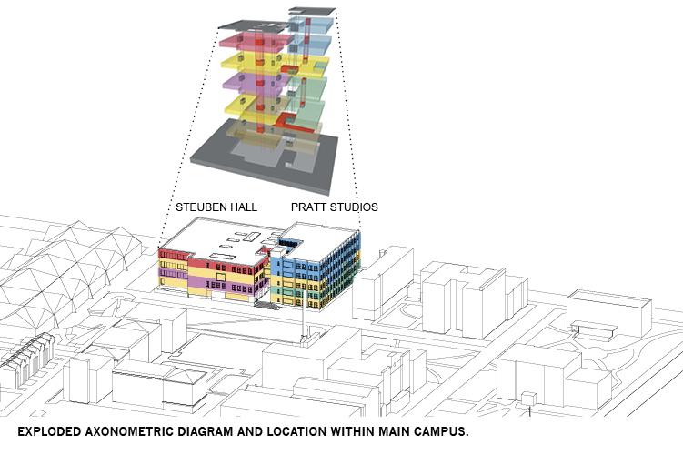 pratt institute facilities plan